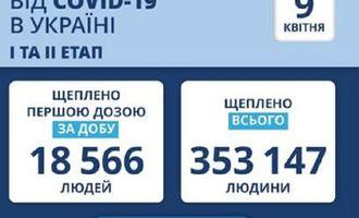 В Минздраве сообщили о темпах вакцинации против коронавируса