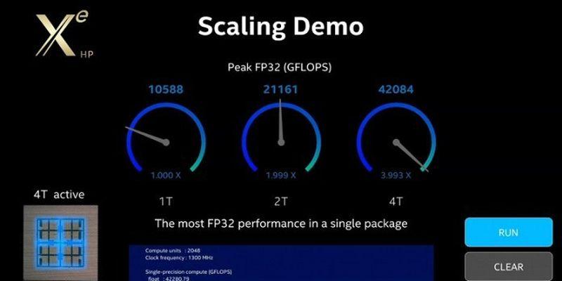 Intel представила GPU с 16 384 ядрами и производительностью свыше 40 TFLOPS