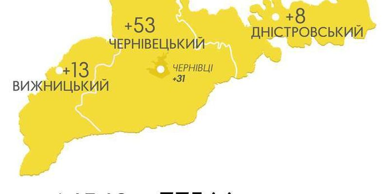 74 нових випадки COVID-19 на Буковині: 31 з них - у Чернівцях