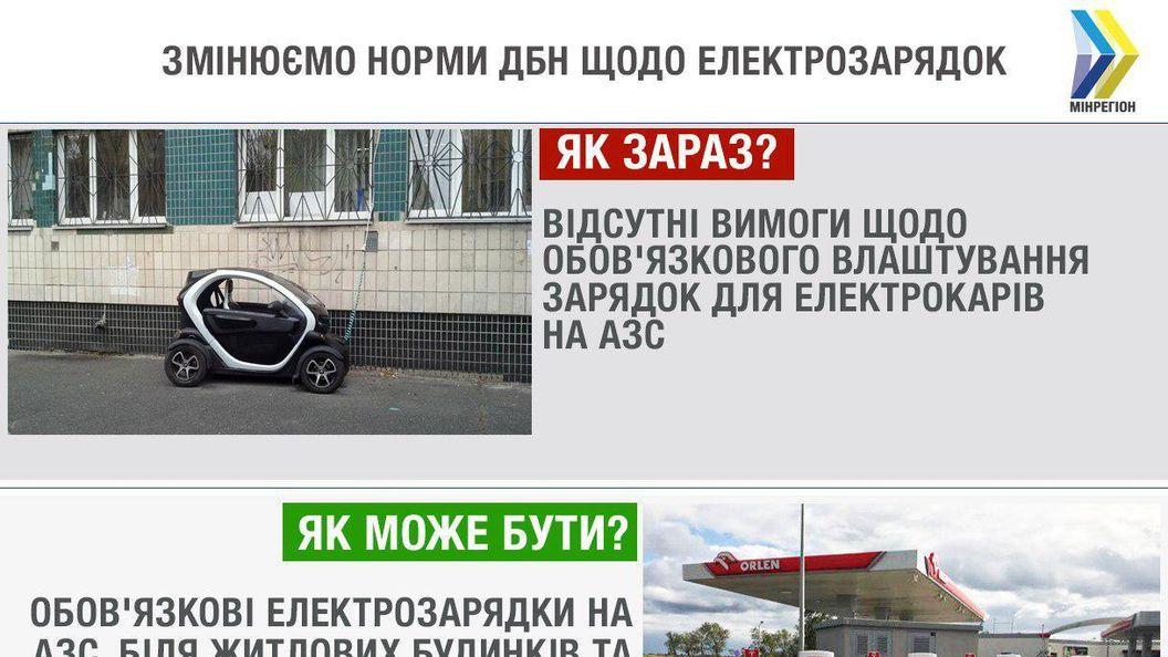 Электрозарядки могут стать обязательными на всех АЗС Украины