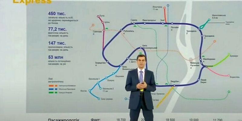 Укрзализныця объединит миллионники с городами-спутниками проектом City Express