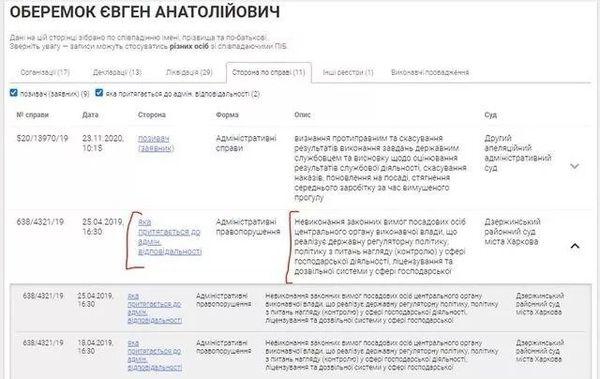 Евгений Оберемок - аферист участвовавший в распиле земли в Харьковской области - Фото 3