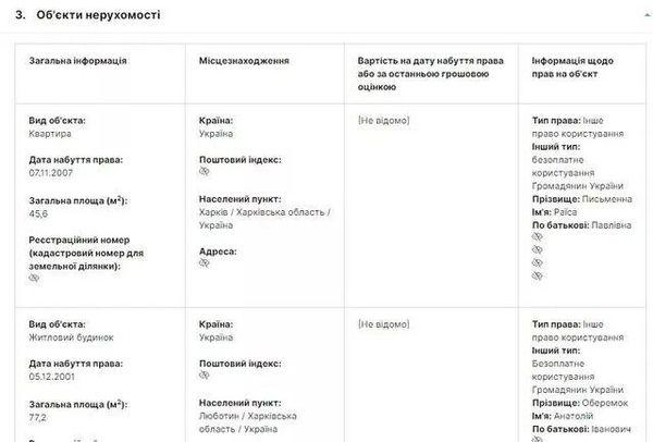 Евгений Оберемок - аферист участвовавший в распиле земли в Харьковской области - Фото 7